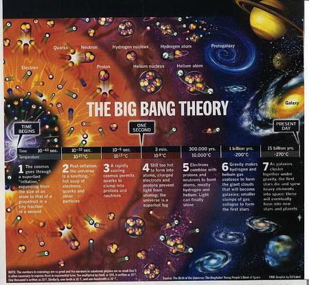 big-bang__